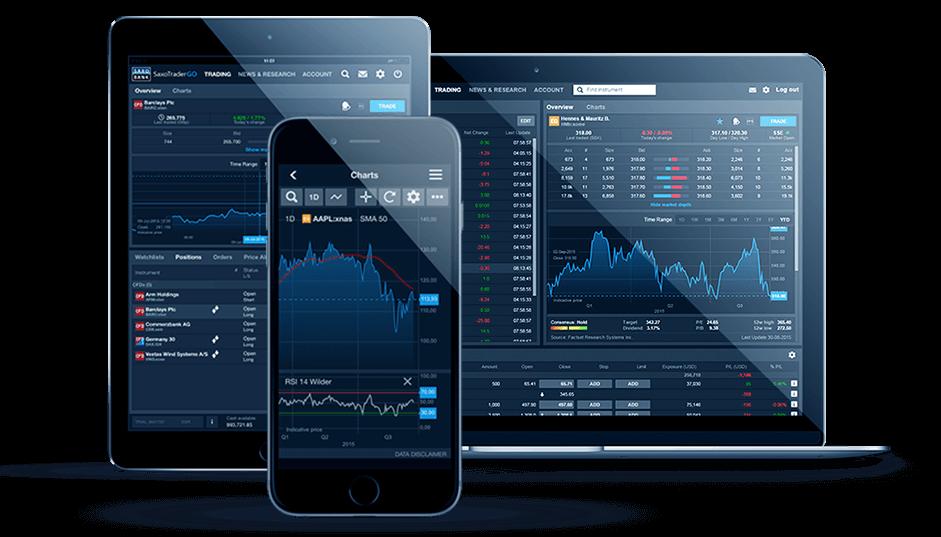 Seit trade ich Derivate (Futures, Optionen, Optionsscheine, Hebelzertifikate und CFDs) auf Aktien und Indizes (DAX Future, MDAX Future, DAX CFDs, DAX .